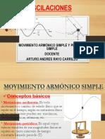 2 movimiento armonico simple.pdf