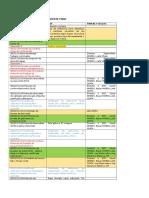 00-Formato de Expediente Final y recomendaciones técnicas v6.docx
