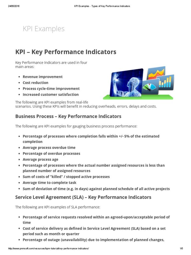 Kpi Examples Types Of Key Performance Indicators Performance