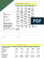 Financial Feasibility - Spardha
