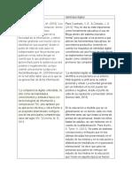 Identidad Digital y Competencia Digitales Rafa