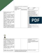 Planificación Por Objetivo de Aprendizaje Nb3 -Unidad2 Lenguaje y comunicación
