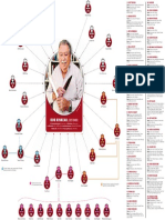 The genealogy of Bob Kinkead