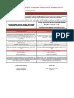 Formato Para El Registro y Control de No Conformidades
