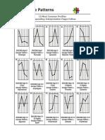 DISC Pattern