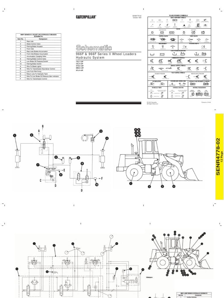 966F & 966F Series II Wheel Loaders Hydraulic System: 1SL1