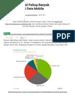 Nielsen_ Android Paling Banyak Mengkonsumsi Data Mobiless