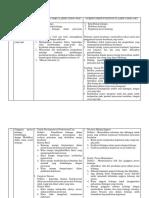 Rencana Intervensi, Implementasi, Evaluasi.pdf