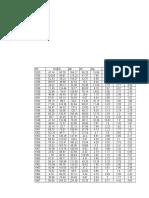Coeficiente de Asimetria de Pearson