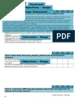 s2 geo checklist