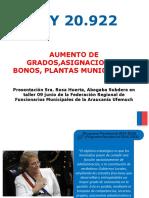 Presentación Ley N° 20.922 de Plantas Abogada Rosa Huerta