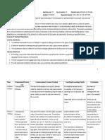 standard 4 1 - pe lesson for inclusion