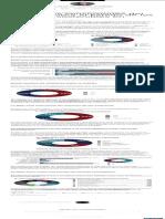 32. Principales conclusiones del informe sobre el estado de los negocios sostenibles en europa   El Blog de Albert Vilariño (20160610)