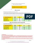 Baromètre ONISR Mai 2016