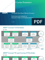 ARM Cortex Portfolio - Public Version - 2113