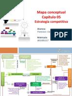 Mapa Conceptual 3 (Estrategia Competitiva)