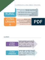 Comportamiento-de-La-Persona-en-La-Zona-Urbana-y-Zona-Rural.docx