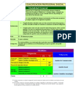 PCPI informacion general