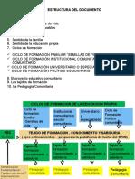 Diagrama de La Estructura Ped