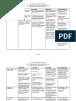 Six Sigma Courses Comparison of Belt Certifications 15 October 2014