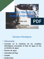 E_Hidrometria.ppt