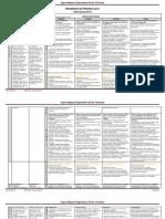 APRENDIZAJES ESPERADOS DE LAS CIENCIAS.pdf