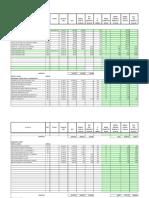 Depreciacion Contable Mensual 2014