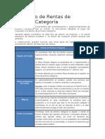 Concepto de Rentasdsf de Primera Categoría y Casos Practicos