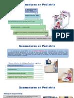 Quemaduras pediatrica