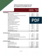 SantikosCharitableFuondationFund.pdf