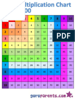 multiplication-chart-1-100-colored-vert-horiz.pdf