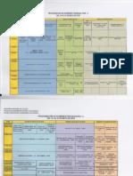 Programación de Examenes Parciales 2016-A