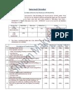 Service Tax Chart1