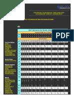 Shaft Tolerance Chart