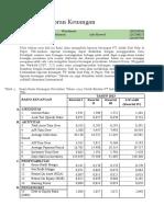 Analisis Laporan Keuangan Rasio Indah Plup