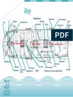 Ship Parts in details