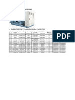 Tabel Teknik Perawatan Van-kipas