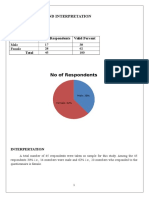 Priya Data Analysis