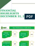 Financial Highlights Dec 2015