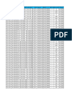 3G Database(for tems cell file)-20150116.xlsx