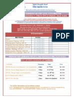 ASNT NDT Level III Examination, API & RSO Preparatory Seminars 2015 in KSA