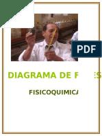 INFORME N° 3 DE FISICOQUIMICA
