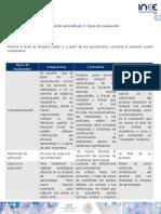 Tipos de Evaluación m1 t1 Act3