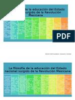 Filosofia de La Educacion--- Revolucion Mexicana