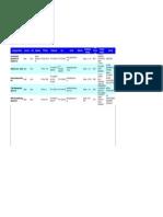 Qatar Business Directory Sample