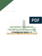 Descripción Del Proceso de Fabricación de APTCA
