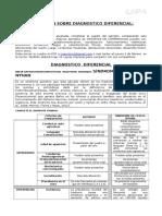 actividad DIAGNOSTICO  DIFERENCIAL
