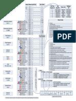 Management Frames 00.pdf