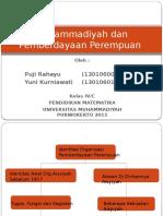 10. Muhammadiyah dan Pemberdayaan Perempuan.pptx