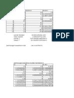 data p4